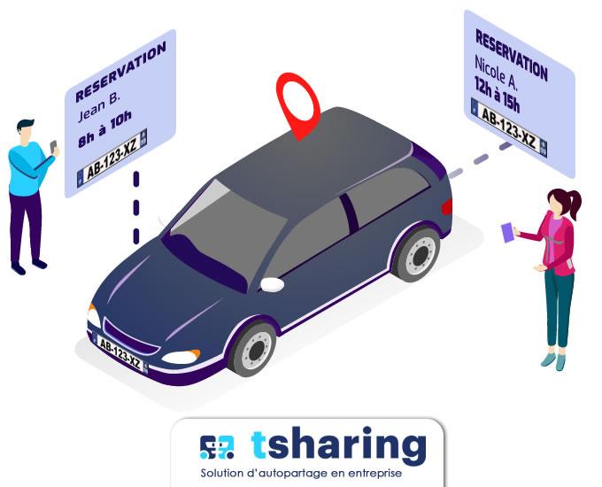 tsharing-solution-autopartage-entreprise